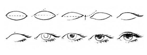 Картинки глаза карандашом поэтапно